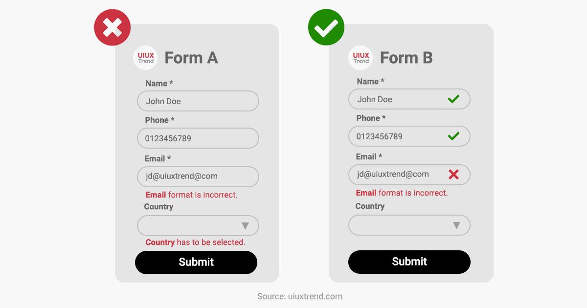 UIUXTrend - UX Tips for Forms (Progressive Status)